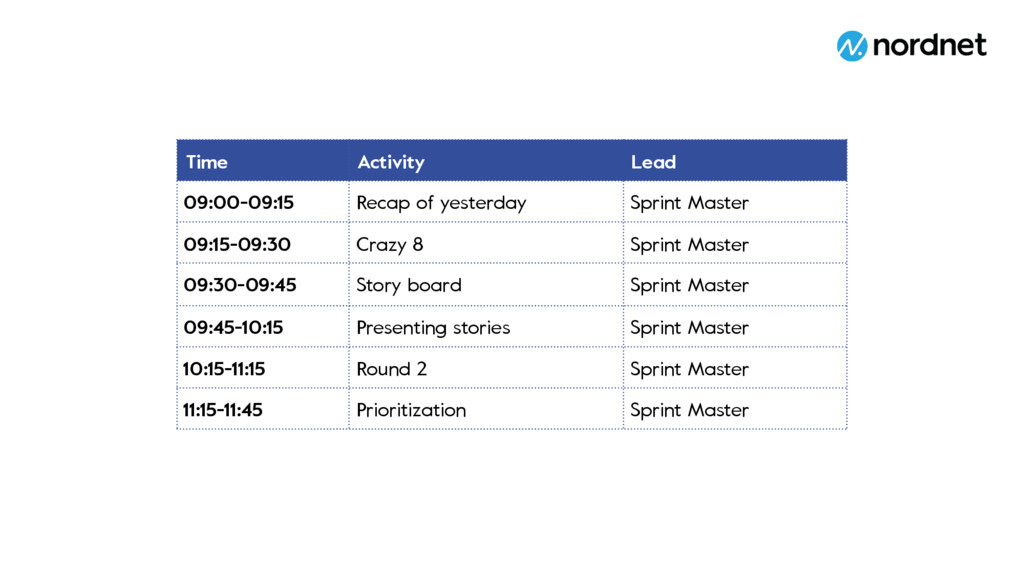 Time Activity Lead 09:00-09:15 Recap of yesterd...