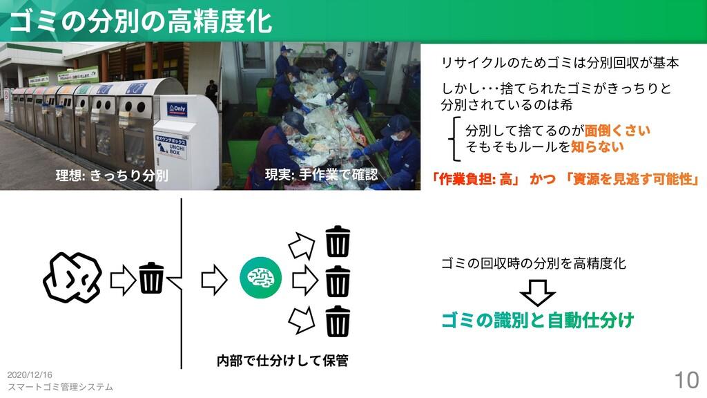 スマートゴミ管理システム 10 ゴミの分別の⾼精度化 リサイクルのためゴミは分別回収が基本 し...