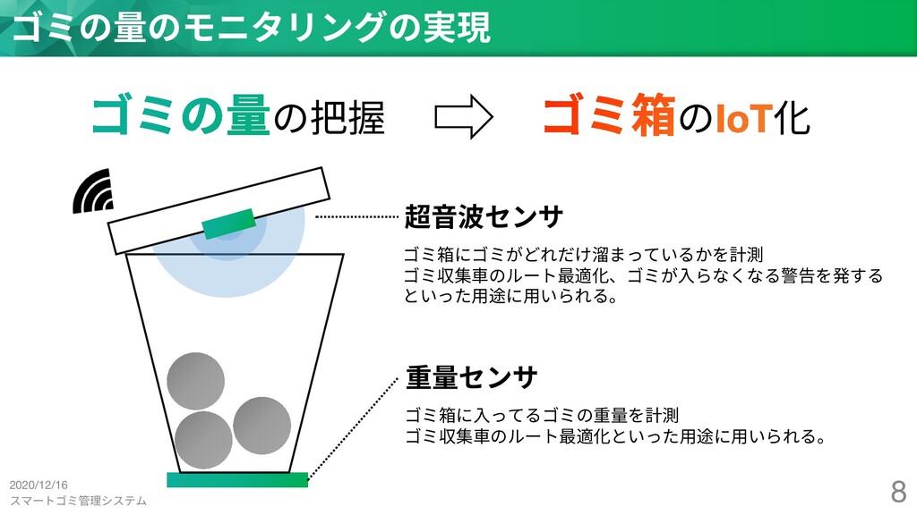 スマートゴミ管理システム 8 ゴミの量のモニタリングの実現 の把握 の 化 超⾳波センサ 重量...