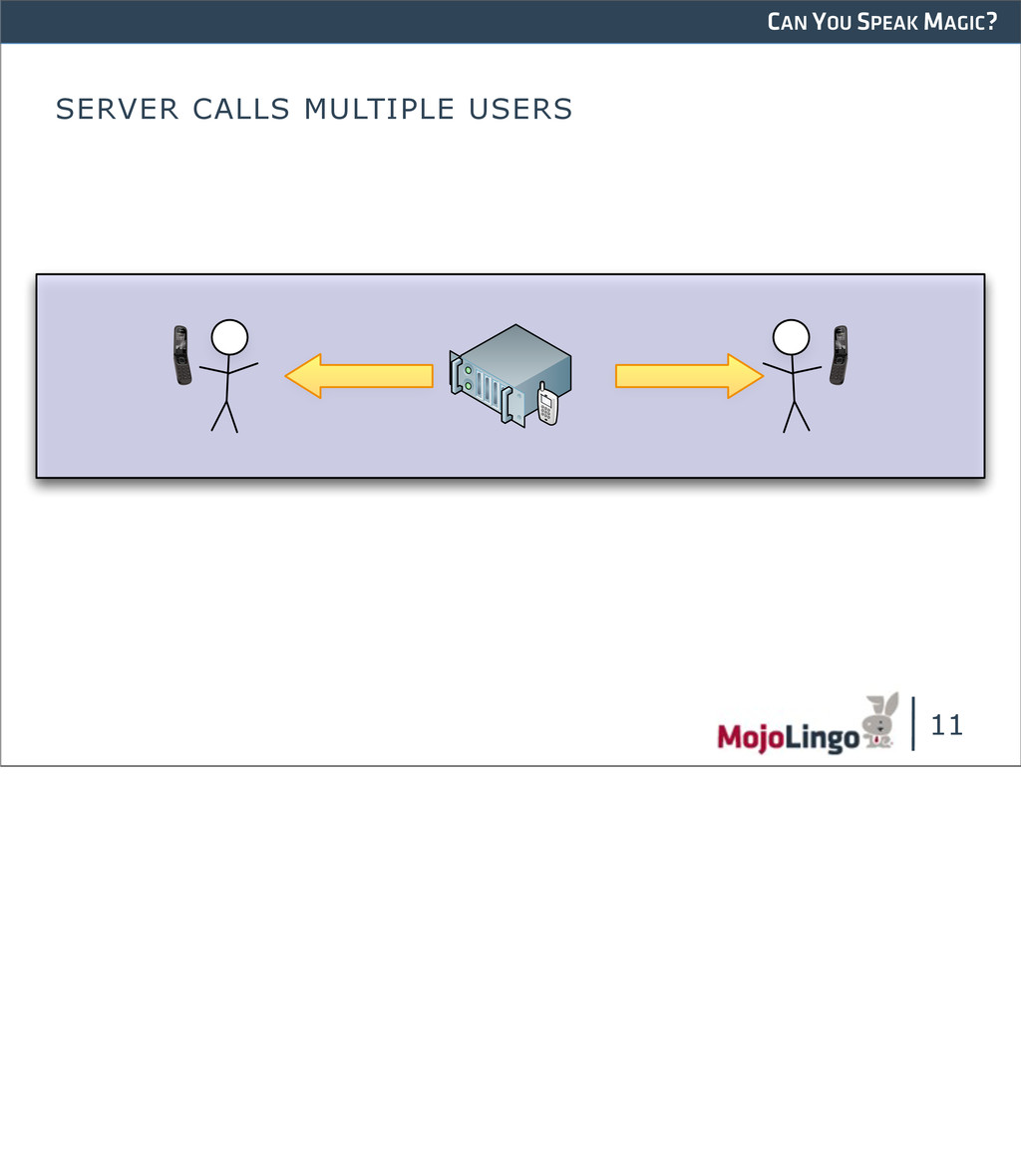 CAN YOU SPEAK MAGIC? SERVER CALLS MULTIPLE USER...