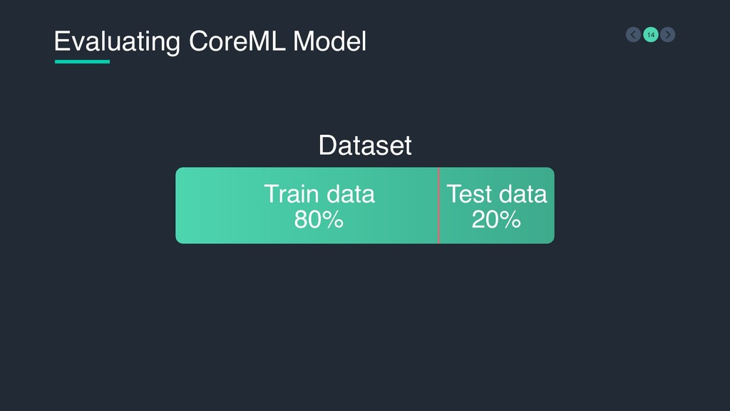 Evaluating CoreML Model 14 Dataset Train data 8...