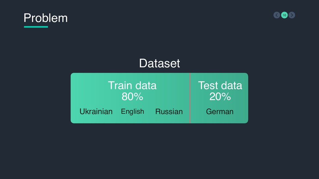 Problem 16 Dataset Train data 80% Test data 20%...