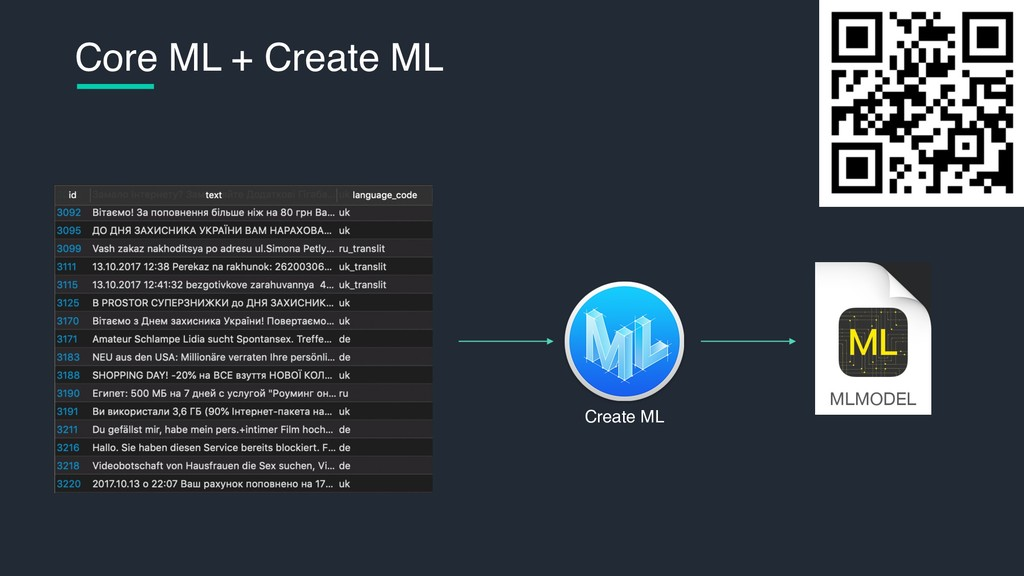 Core ML + Create ML 10 Create ML
