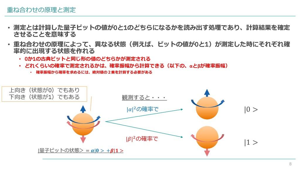 8 重ね合わせの原理と測定 |量子ビットの状態> = | > +| > |0 > |1 > |...