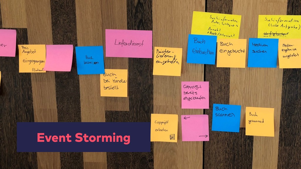 Event Storming 49