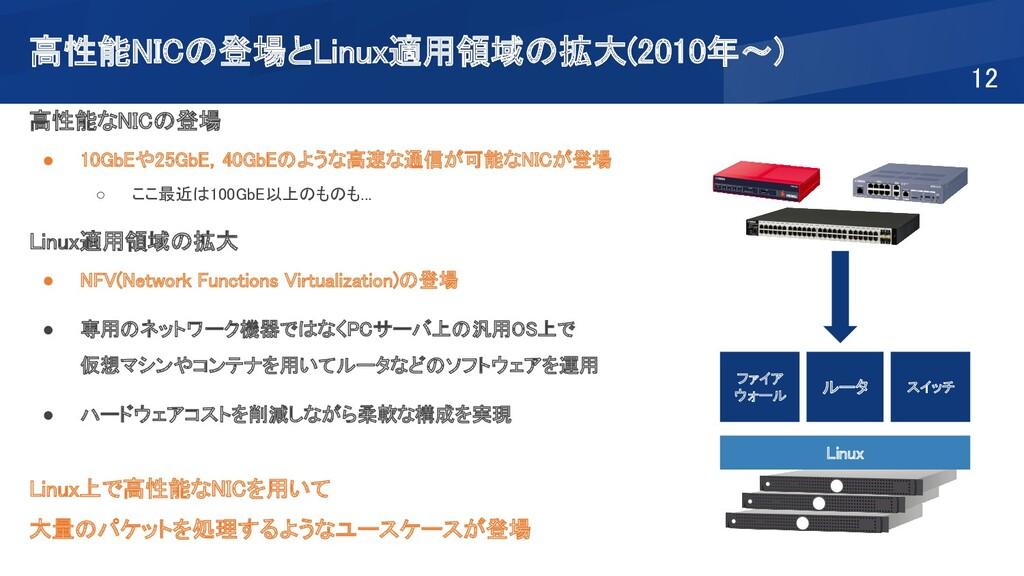 高性能NICの登場とLinux適用領域の拡大(2010年~) 12 高性能なNICの登場...