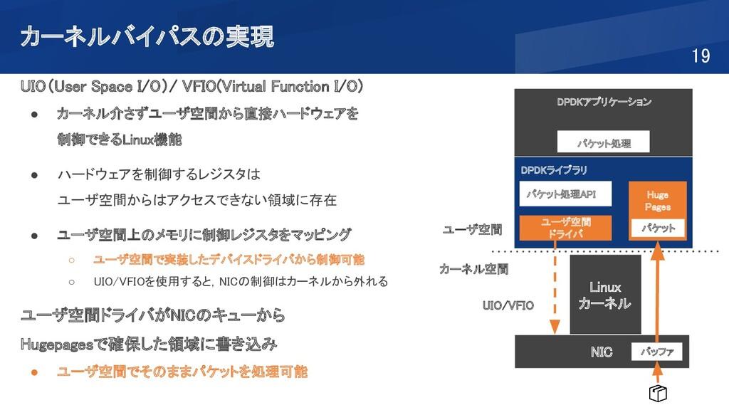 カーネルバイパスの実現 19 UIO(User Space I/O)/ VFIO(Virt...