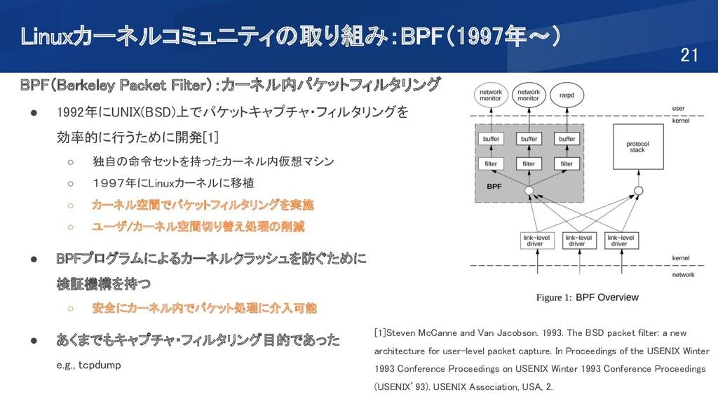 Linuxカーネルコミュニティの取り組み:BPF(1997年~) 21 BPF(Berke...
