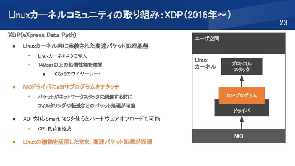 Linuxカーネルコミュニティの取り組み:XDP(2016年~) 23 XDP(eXpre...