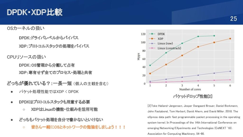 DPDK・XDP比較 25 OSカーネルの扱い DPDK:ドライバレベルからバイパス ...