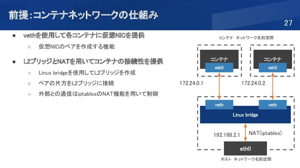 前提:コンテナネットワークの仕組み 27 ● vethを使用して各コンテナに仮想NICを提...