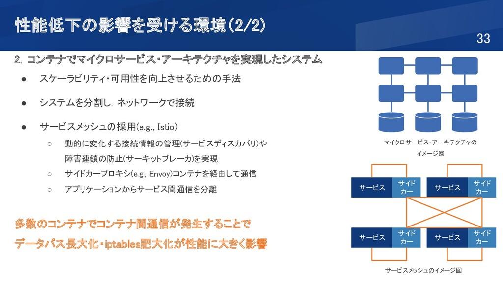 性能低下の影響を受ける環境(2/2) 33 2.コンテナでマイクロサービス・アーキテクチャ...