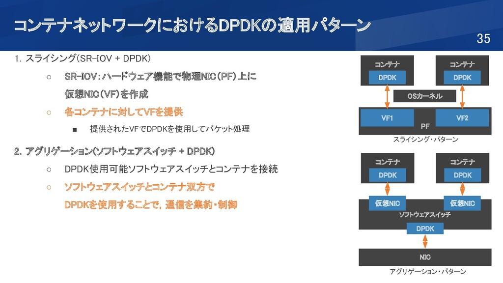 コンテナ コンテナネットワークにおけるDPDKの適用パターン 35 1.スライシング(S...
