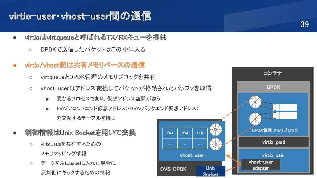 virtio-user・vhost-user間の通信 39 ● virtioはvirtqu...