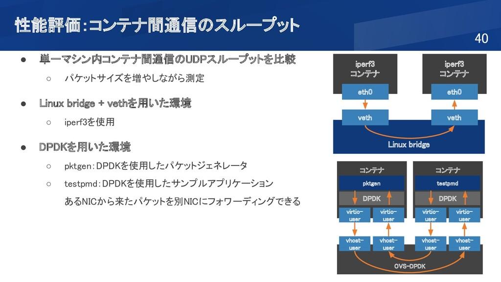 性能評価:コンテナ間通信のスループット 40 ● 単一マシン内コンテナ間通信のUDPスルー...