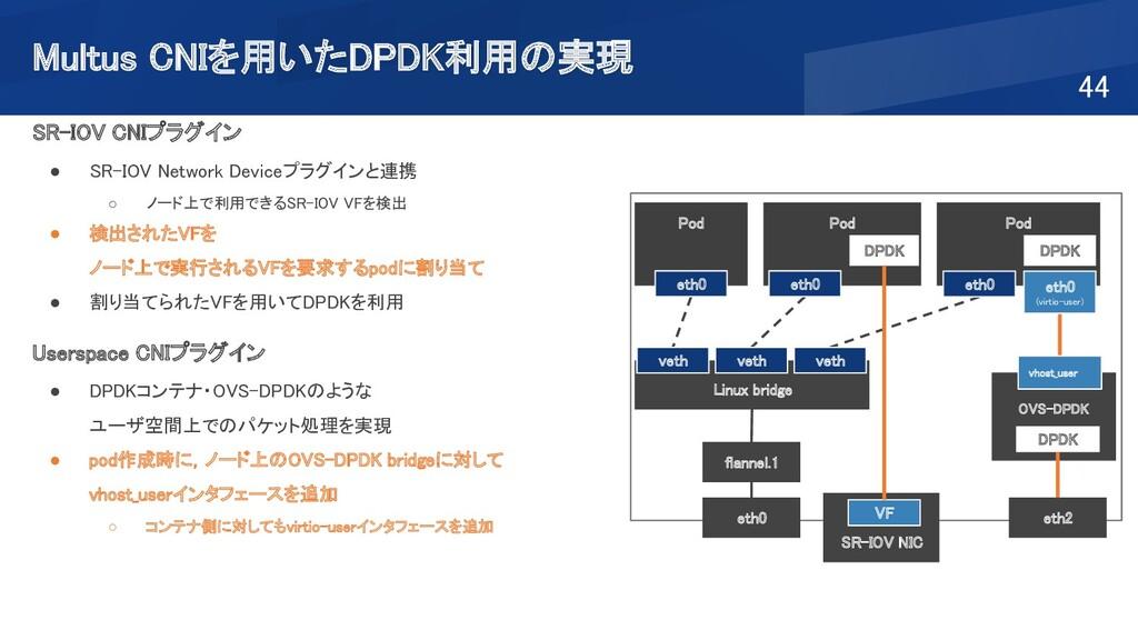 Multus CNIを用いたDPDK利用の実現 44 flannel.1 Linux b...