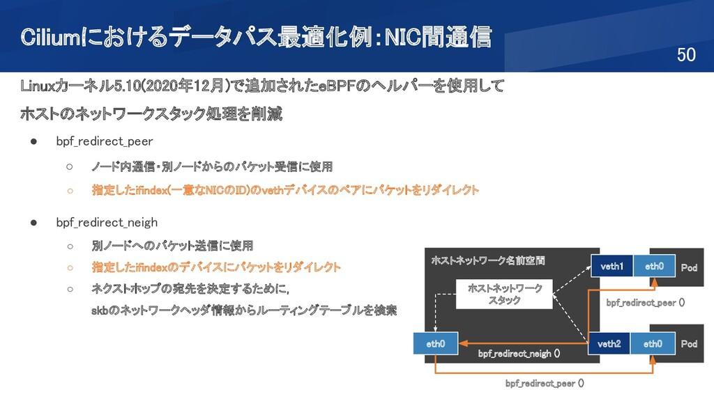 Ciliumにおけるデータパス最適化例:NIC間通信 50 Linuxカーネル5.10(2...