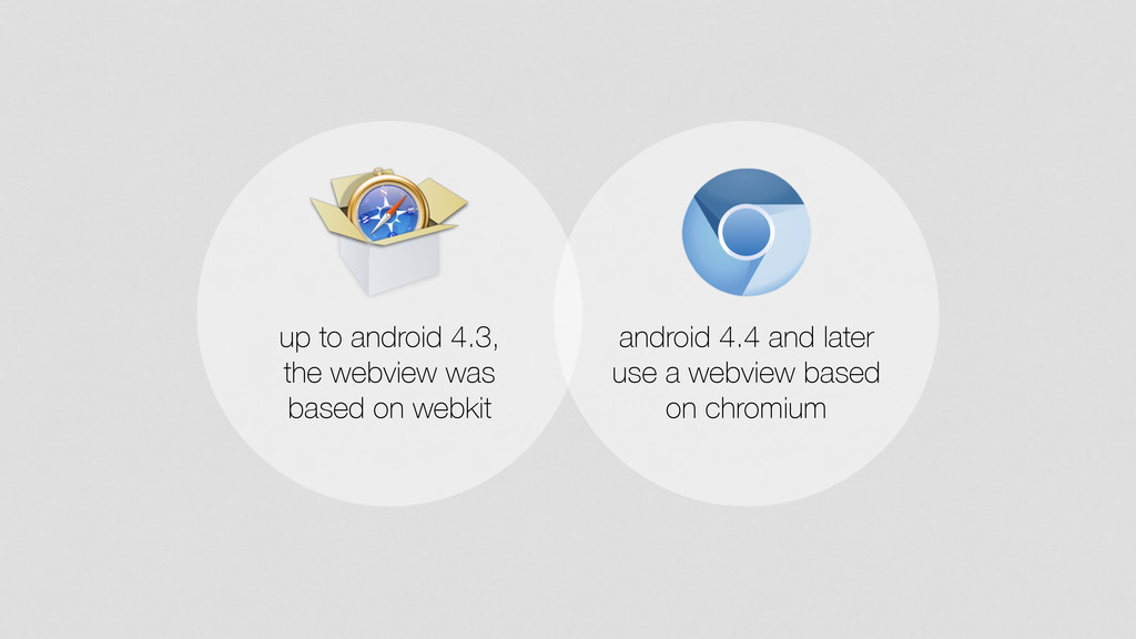 up to android 4.3, 