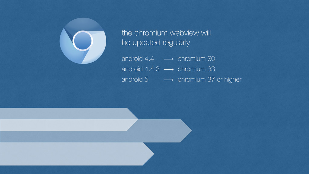 the chromium webview will 