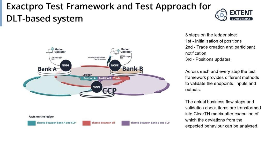Exactpro Test Framework and Test Approach for D...