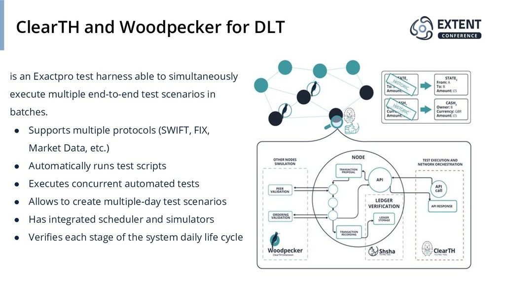ClearTH and Woodpecker for DLT is an Exactpro t...