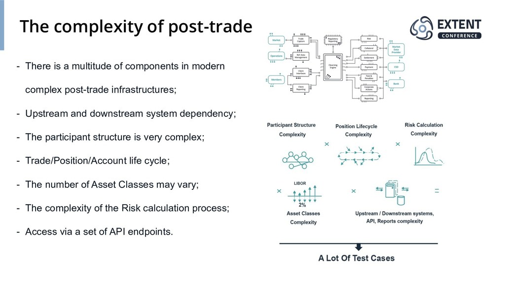 The complexity of post-trade - There is a multi...