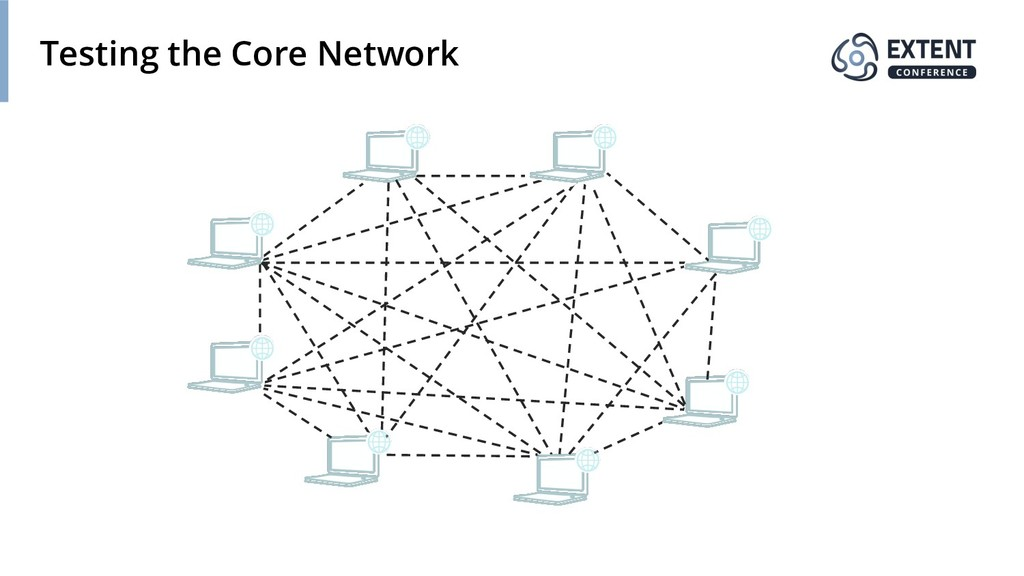 Testing the Core Network