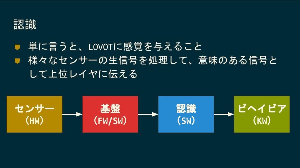 ⛊ 単に言うと、LOVOTに感覚を与えること ⛊ 様々なセンサーの生信号を処理して、意味のある...