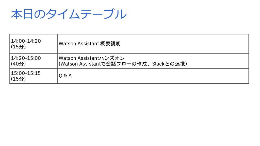 本⽇のタイムテーブル 14:00-14:20 (15分) Watson Assistant 概...