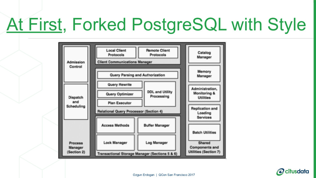 At First, Forked PostgreSQL with Style Ozgun Er...
