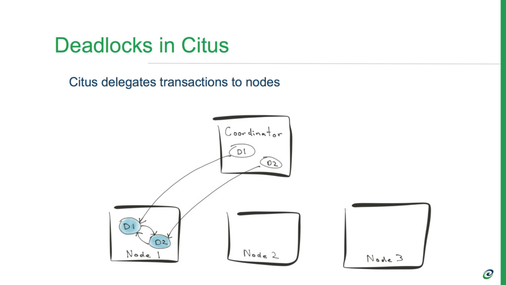 Transactions and Concurrency • Transactions tha...