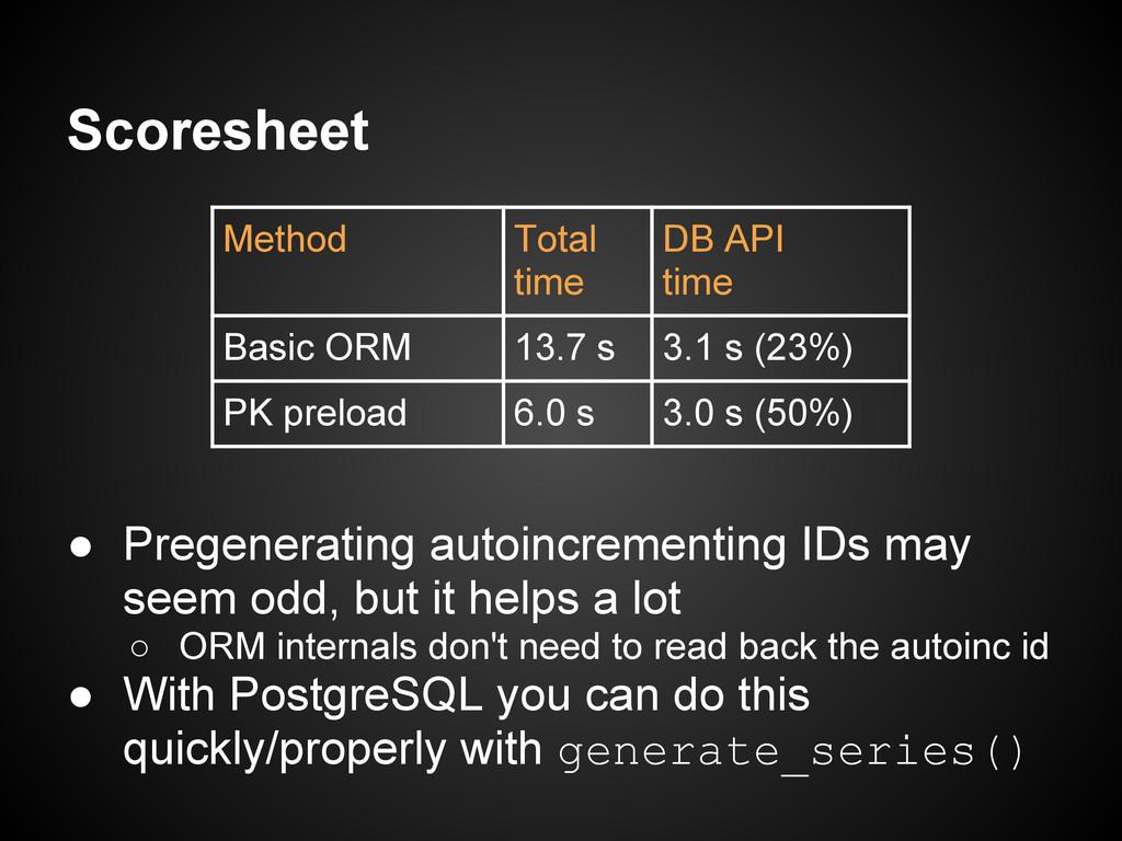 Scoresheet ● Pregenerating autoincrementing IDs...