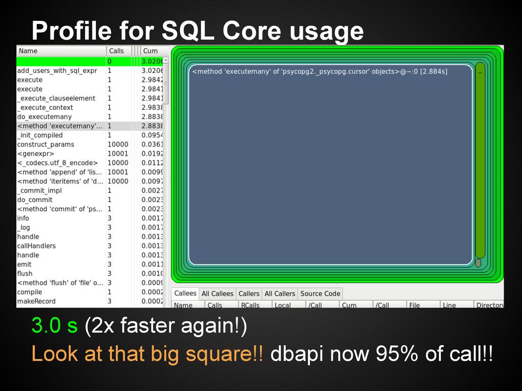 Profile for SQL Core usage 3.0 s (2x faster aga...