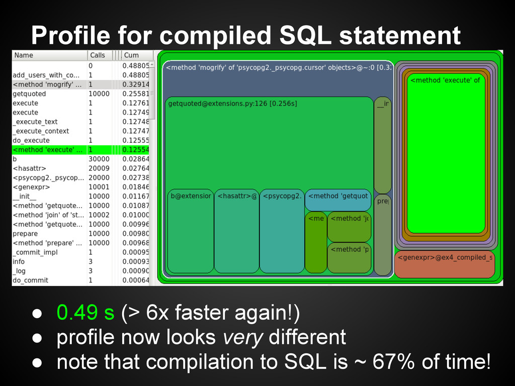 Profile for compiled SQL statement ● 0.49 s (> ...