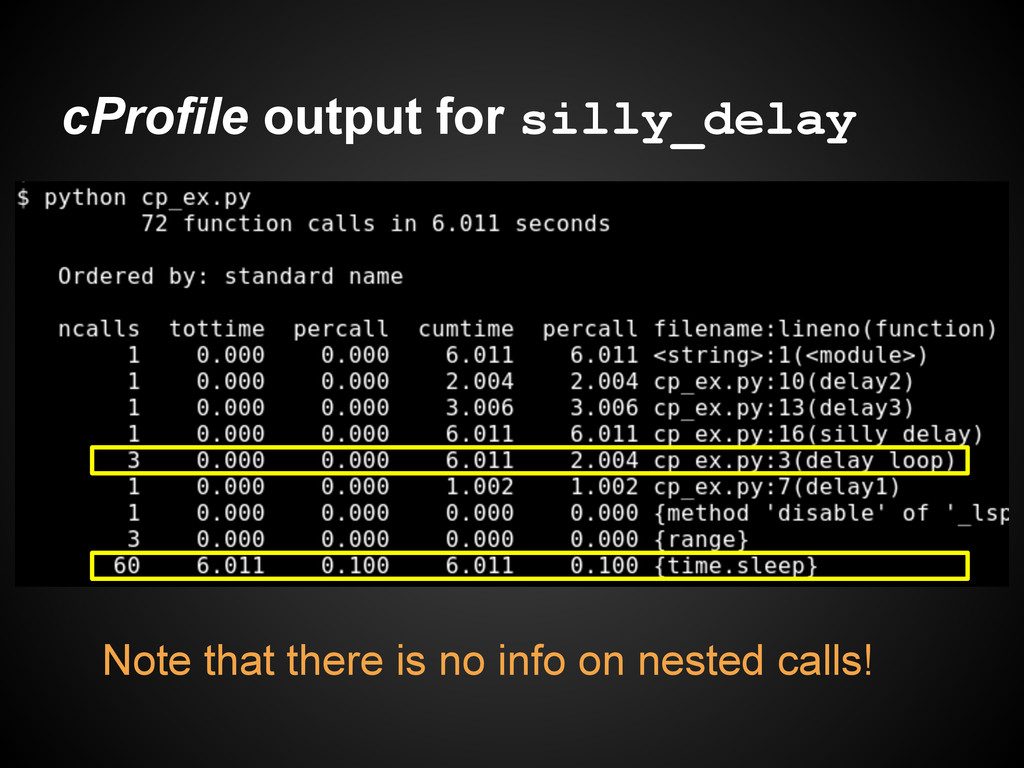 cProfile output for silly_delay
