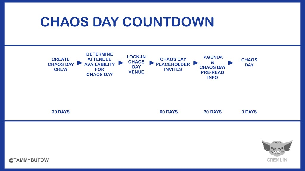 CHAOS DAY COUNTDOWN DETERMINE ATTENDEE AVAILABI...
