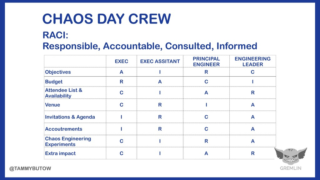 CHAOS DAY CREW EXEC EXEC ASSITANT PRINCIPAL ENG...