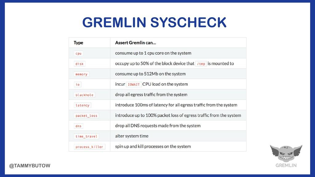 GREMLIN SYSCHECK @TAMMYBUTOW
