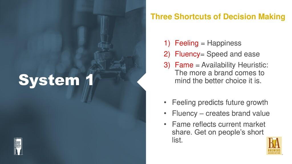 System 1 1) Feeling = Happiness 2) Fluency= Spe...