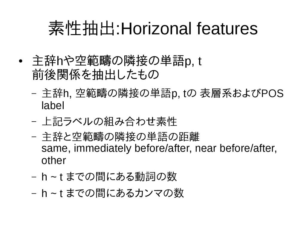 素性抽出:Horizonal features ● 主辞hや空範疇の隣接の単語p, t 前後関...