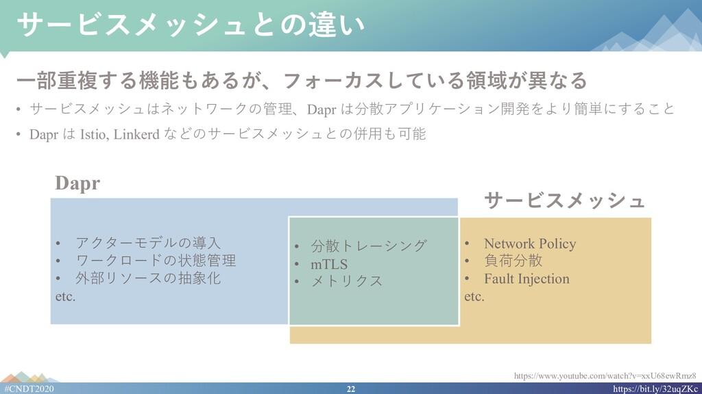 22 #CNDT2020 https://bit.ly/32uqZKc サービスメッシュとの違...