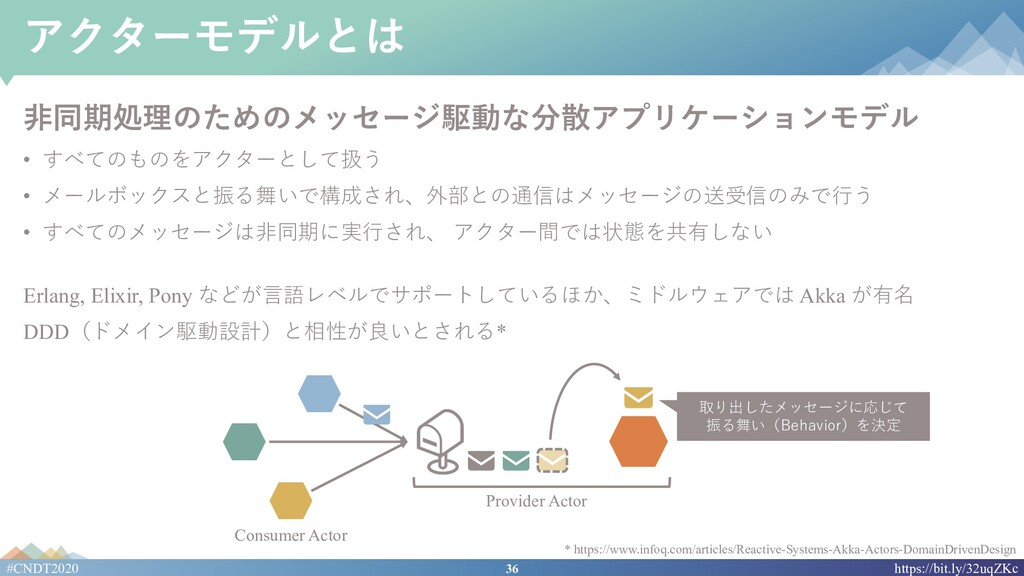 36 #CNDT2020 https://bit.ly/32uqZKc アクターモデルとは ⾮...