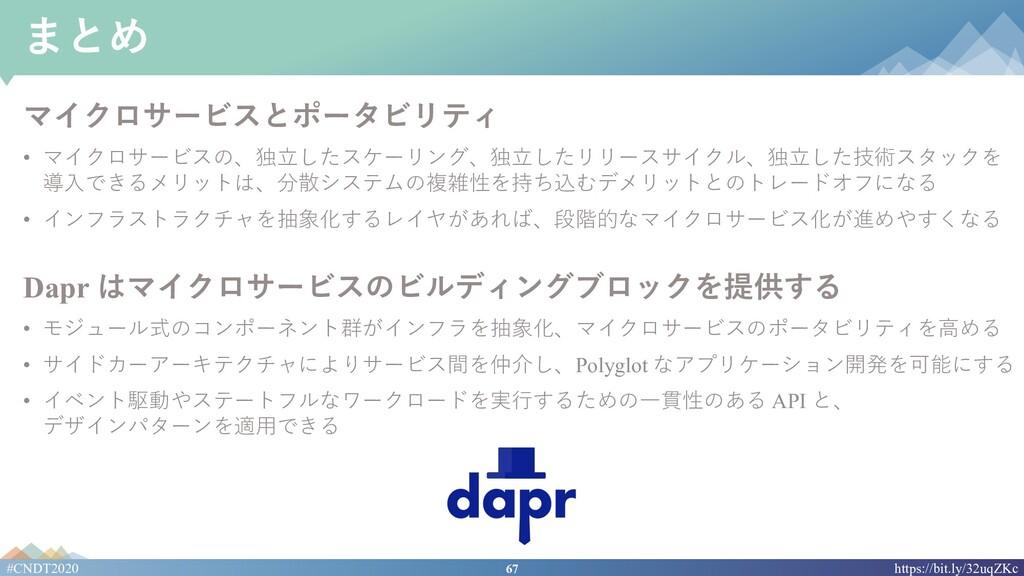 67 #CNDT2020 https://bit.ly/32uqZKc まとめ マイクロサービ...