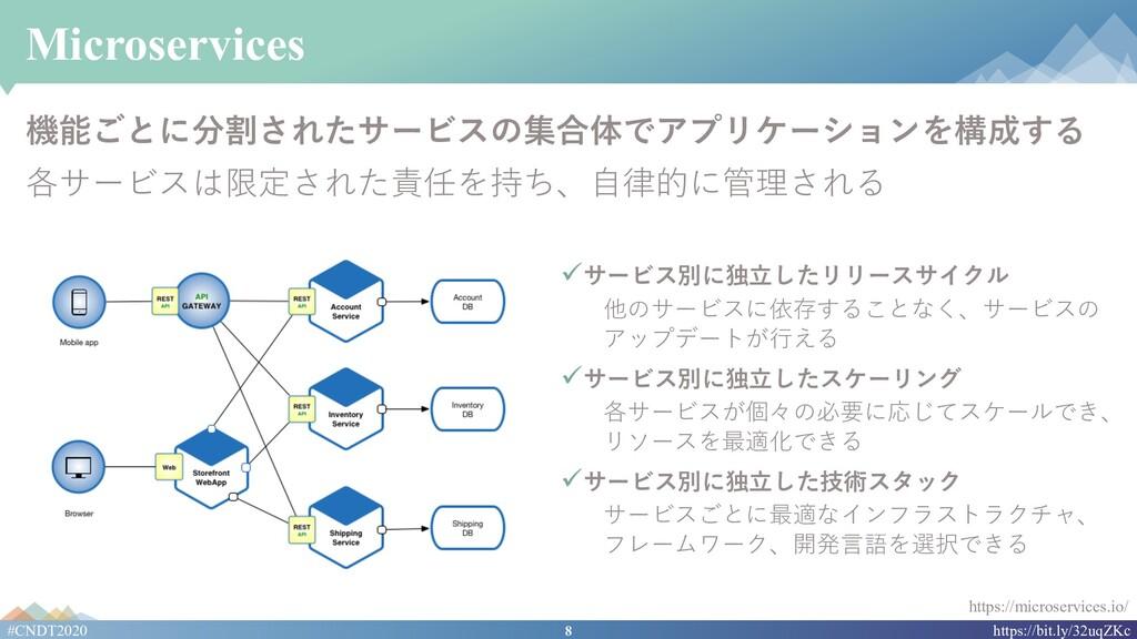 8 #CNDT2020 https://bit.ly/32uqZKc Microservice...