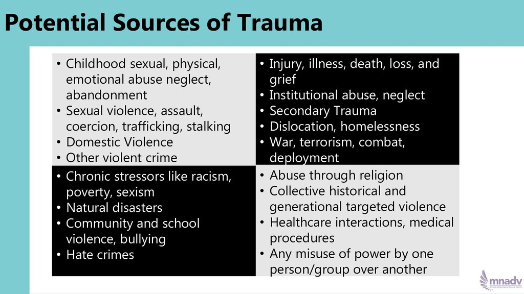 Potential Sources of Trauma • Childhood sexual,...