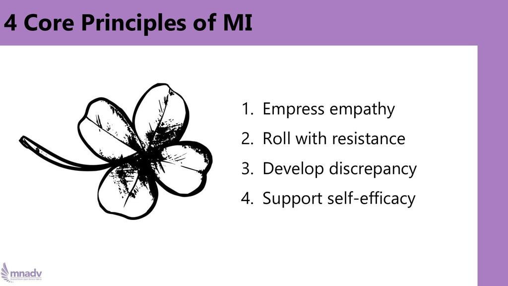 4 Core Principles of MI 1. Empress empathy 2. R...