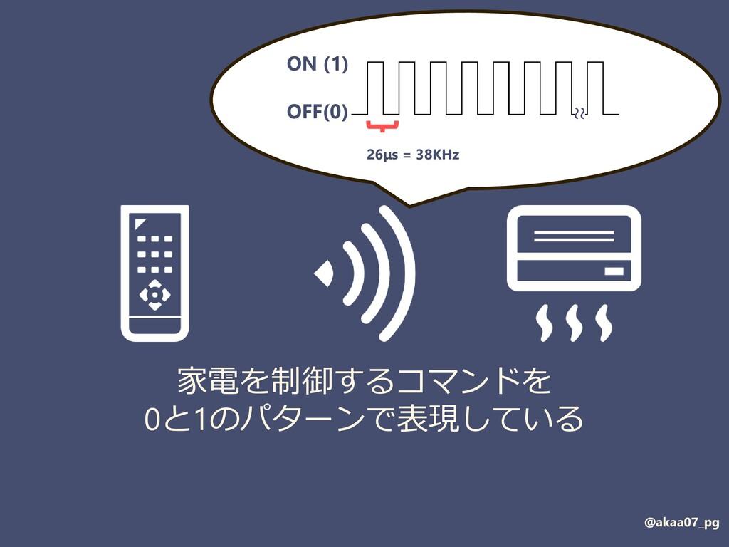 @akaa07_pg 家電を制御するコマンドを 0と1のパターンで表現している ON (1) ...