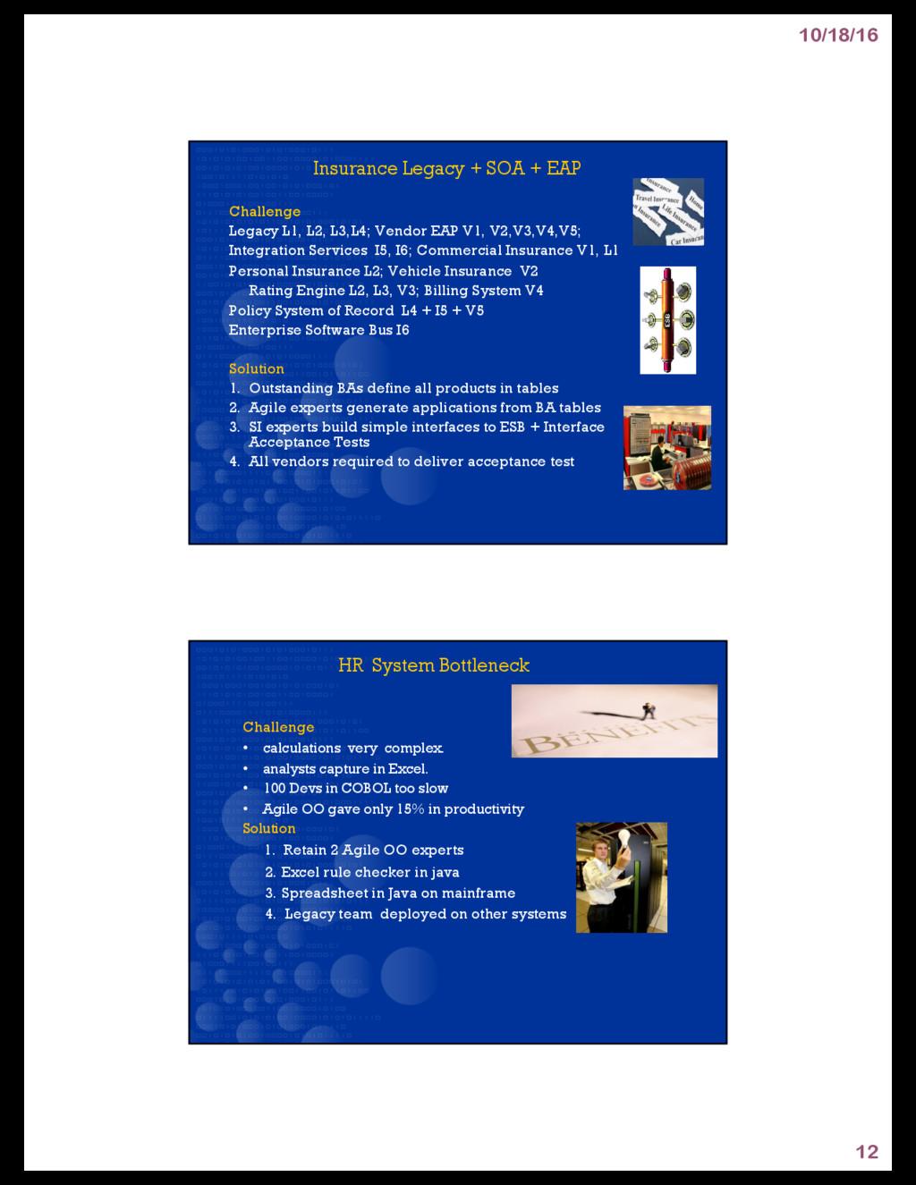 10/18/16 12 Insurance Legacy + SOA + EAP Challe...