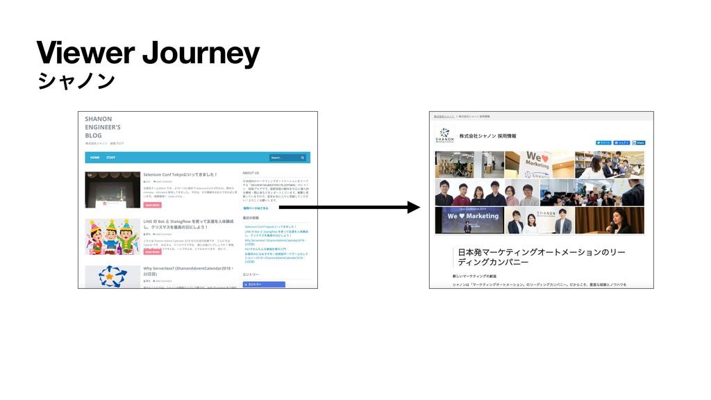 Viewer Journey γϟϊϯ
