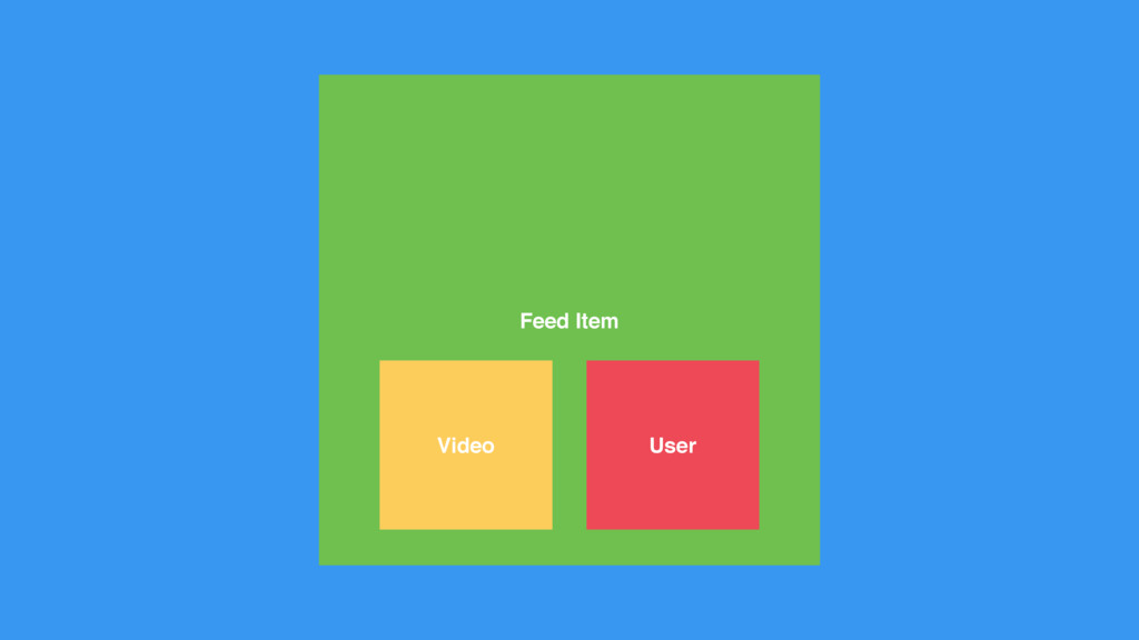 Feed Item Video User